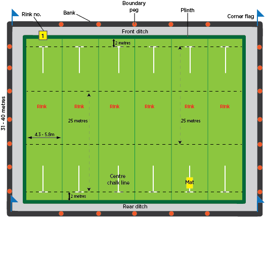 Australia S Guide To Designing Building And: ABS Sports Field